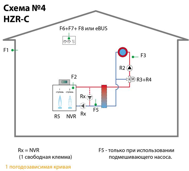 Базовый погодозависимый регулятор Meibes HZR-C фото5