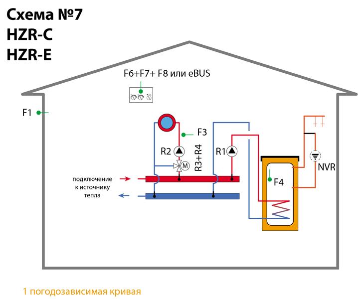Базовый погодозависимый регулятор Meibes HZR-C фото8