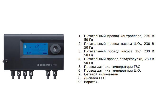Автоматика EUROSTER 11WB+ фото3