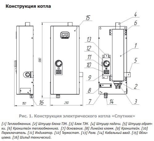 Электрический котел Теплодар СПУТНИК фото3