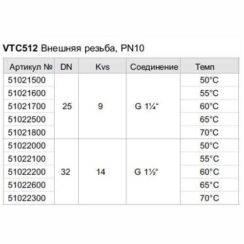 Трехходовой клапан ESBE VTC 510  фото4