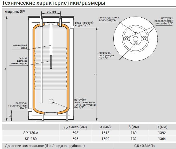 Бойлер косвенного нагрева Kospel SP 180 Termo-S фото2