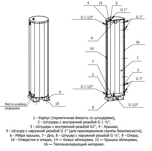 Емкостной гидравлический разделитель Теплодар У200 фото3