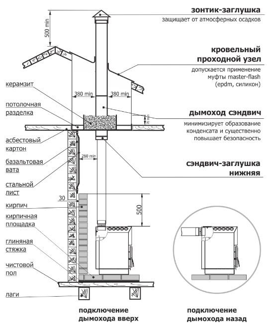 Отопительная печь Теплодар ТОП 140 фото4