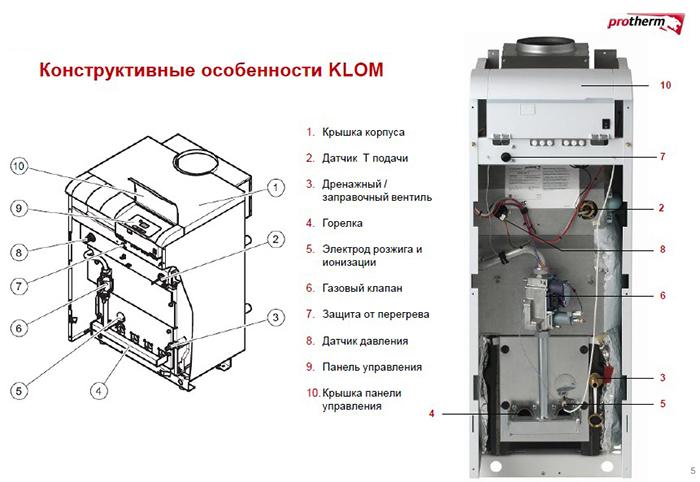 Газовый котел Protherm Медведь 50 KLOM фото5