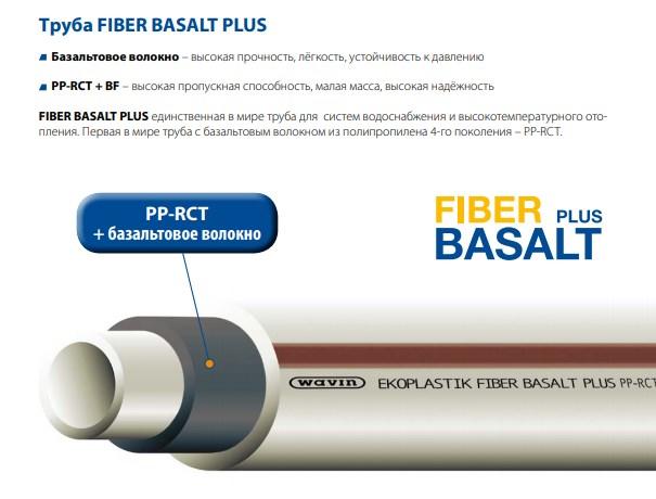 Труба Wavin FIBER BASALT PLUS ПП 32 фото2