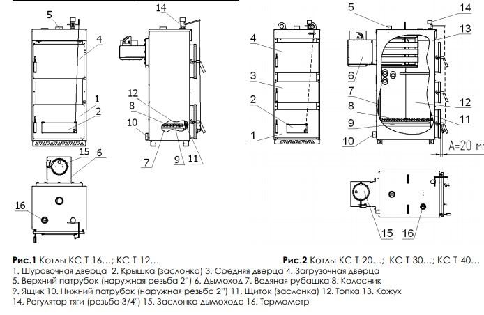 Котел твердотопливный Конорд Дон КС-Т фото2