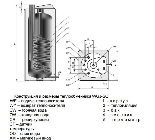 Бойлер косвенного нагрева Elektromet WGJ-SQ фото2