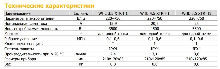Проточный водонагреватель Timberk WHE XTR H1 фото5