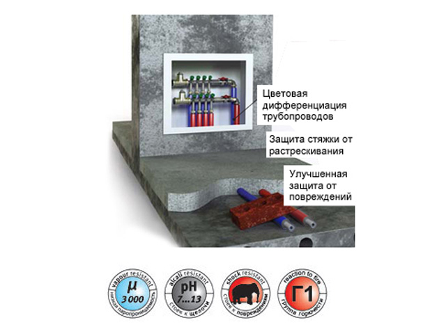 Теплоизоляция для труб ENERGOFLEX SUPER PROTECT красная 18/4-11м фото1