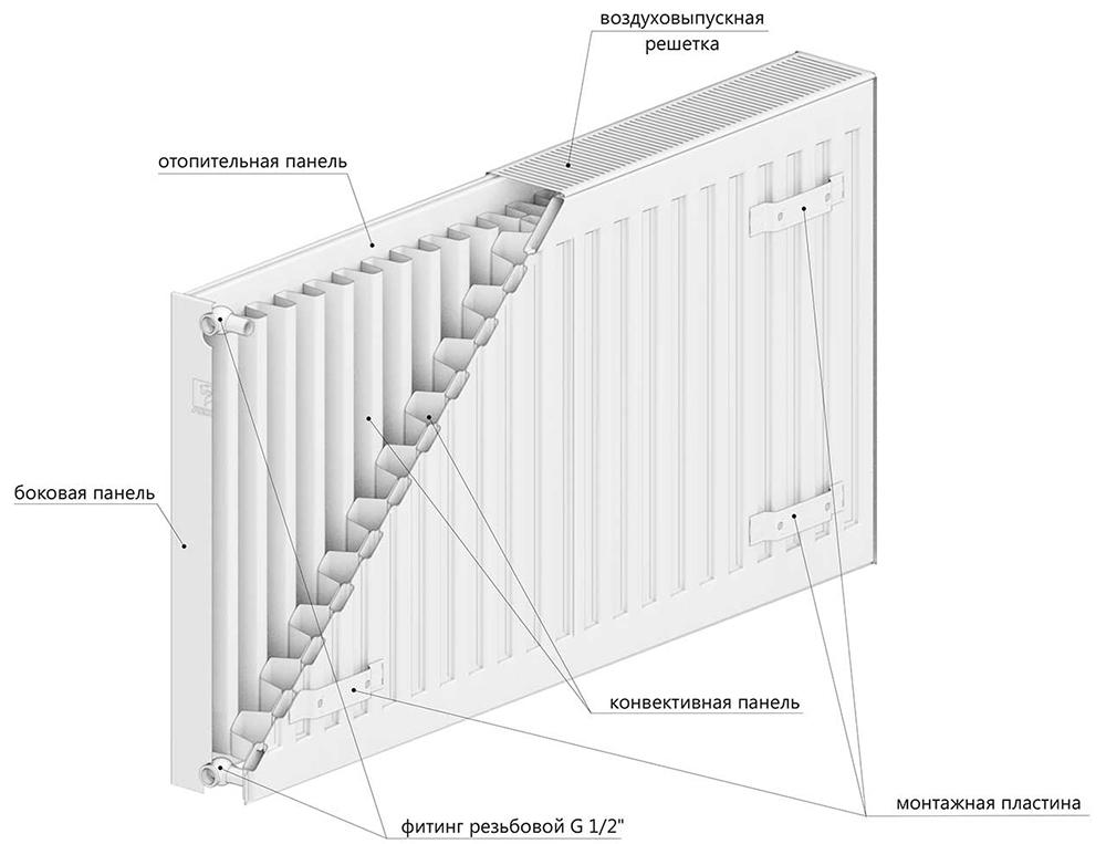 Стальной радиатор Лемакс Premium Compact тип 22 500 мм фото5